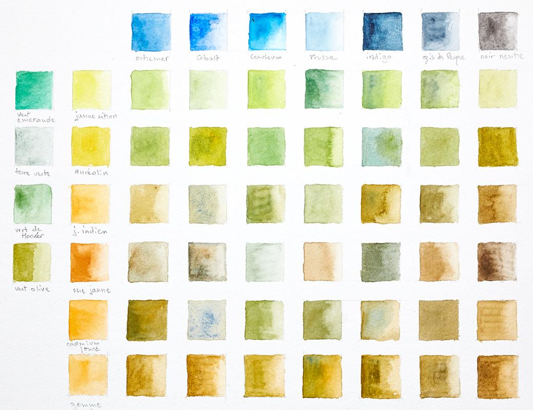 elisabeth Vitou artiste botanique-gamme de couleur aquarelle elisabeth vitou